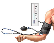چای لاغری و کاهش فشار خون