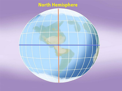 تعیین جهت جغرافیایی