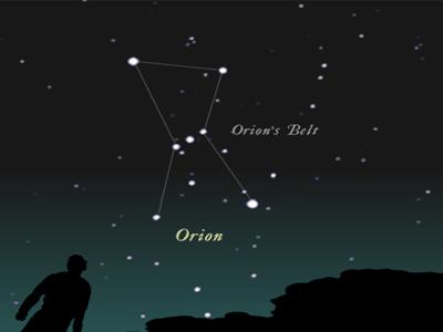مسیریابی با ستاره